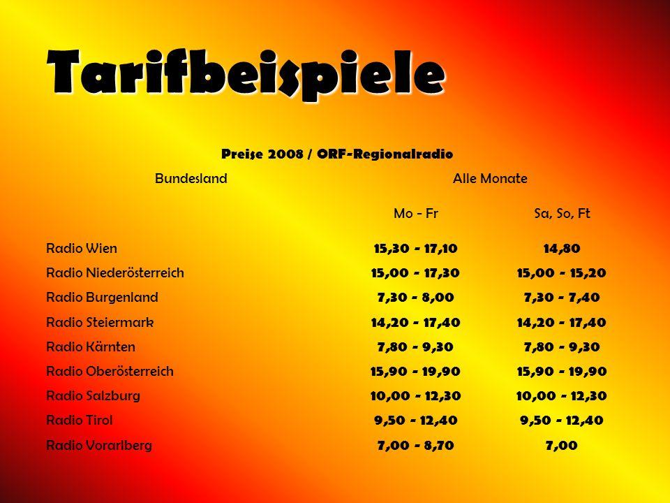 Preise 2008 / ORF-Regionalradio