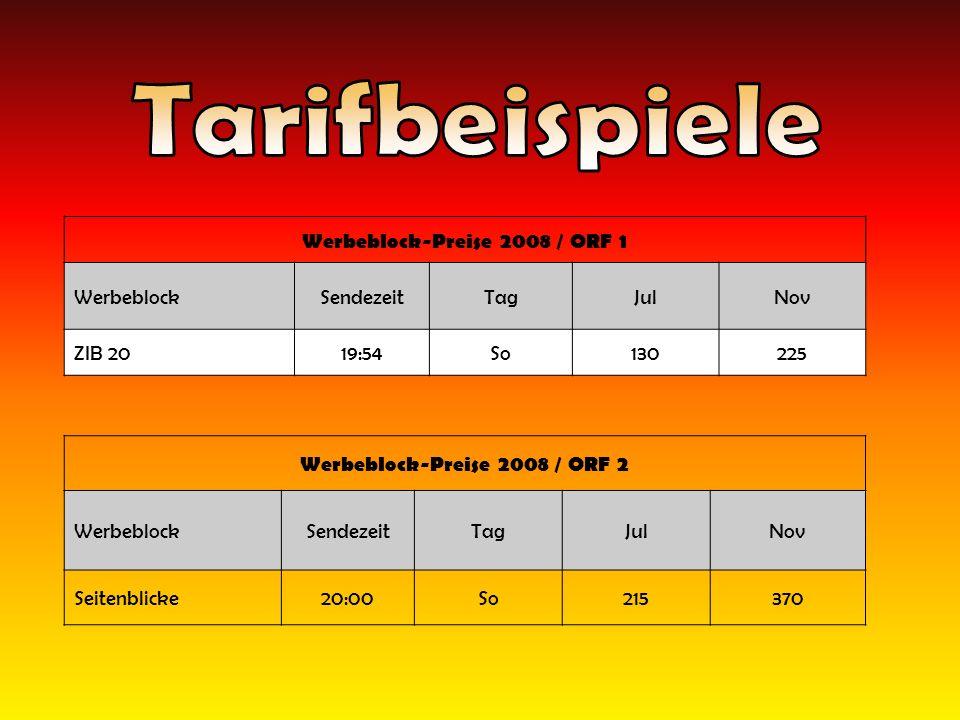 Werbeblock-Preise 2008 / ORF 1 Werbeblock-Preise 2008 / ORF 2