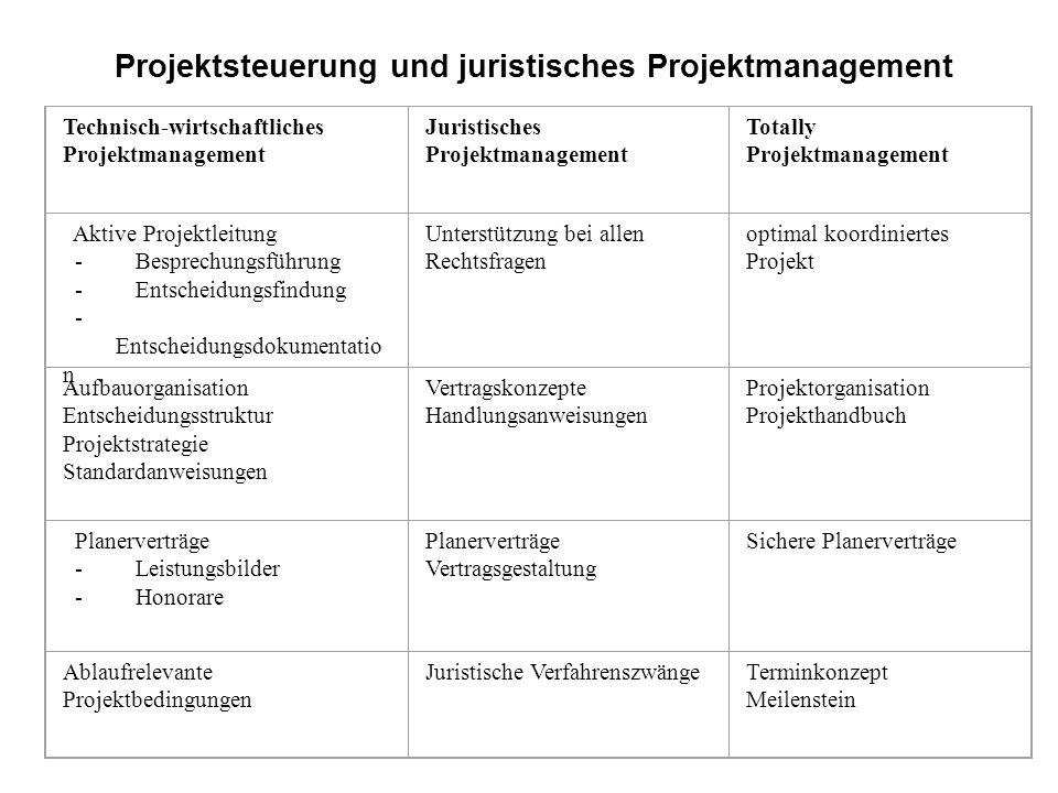 Projektsteuerung und juristisches Projektmanagement
