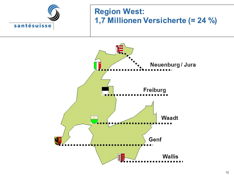 Region West: 1,7 Millionen Versicherte (= 24 %)