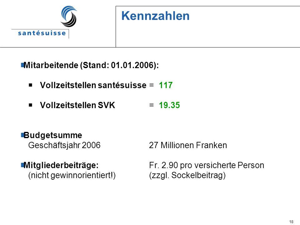 Kennzahlen Mitarbeitende (Stand: 01.01.2006):