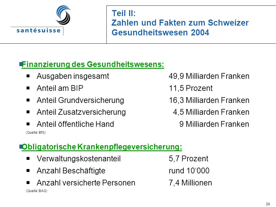 Teil II: Zahlen und Fakten zum Schweizer Gesundheitswesen 2004