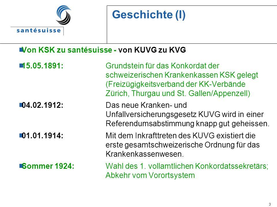 Geschichte (I) Von KSK zu santésuisse - von KUVG zu KVG