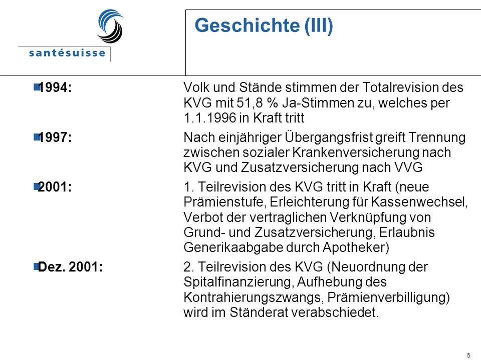 Geschichte (III) 1994: Volk und Stände stimmen der Totalrevision des KVG mit 51,8 % Ja-Stimmen zu, welches per 1.1.1996 in Kraft tritt.
