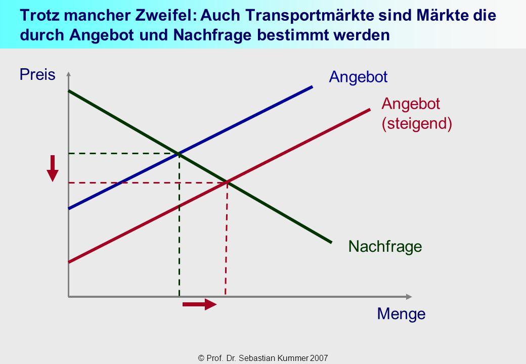Trotz mancher Zweifel: Auch Transportmärkte sind Märkte die durch Angebot und Nachfrage bestimmt werden