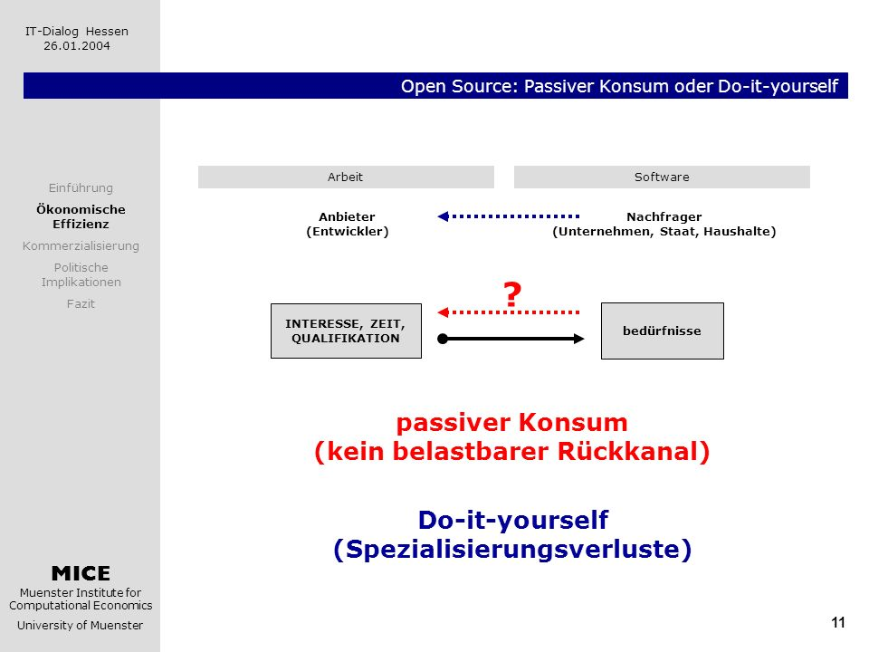 Open Source: Passiver Konsum oder Do-it-yourself