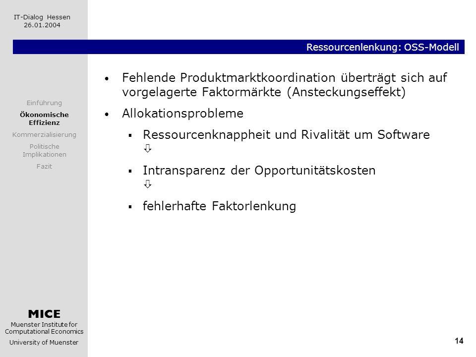 Ressourcenlenkung: OSS-Modell