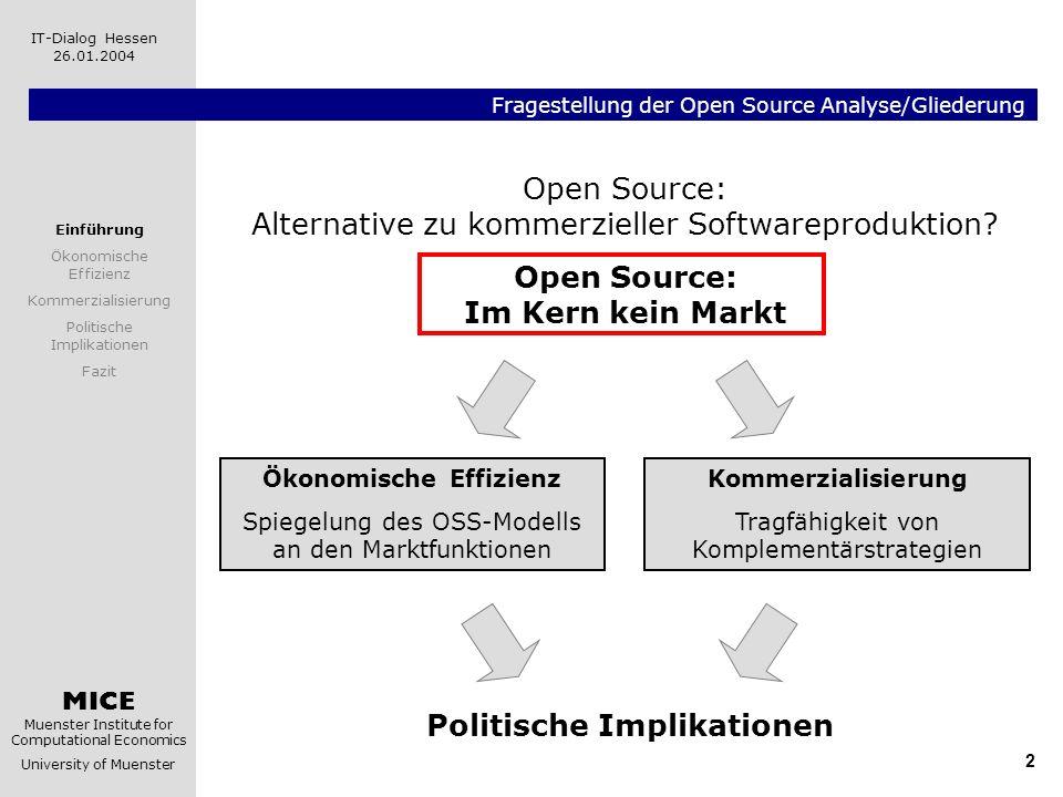 Fragestellung der Open Source Analyse/Gliederung