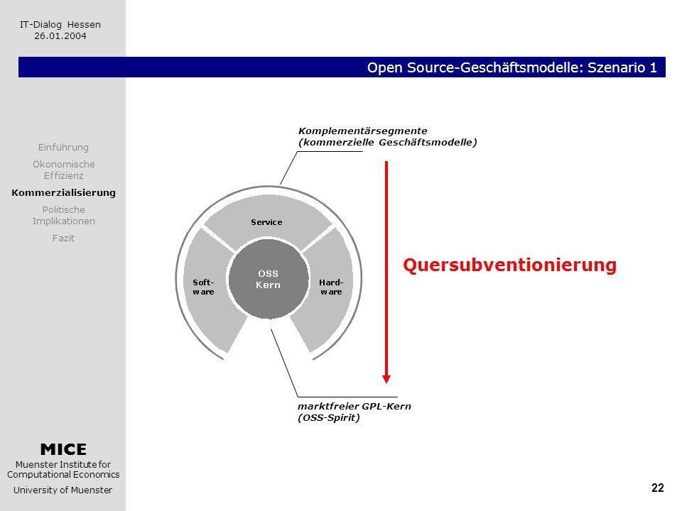 Open Source-Geschäftsmodelle: Szenario 1