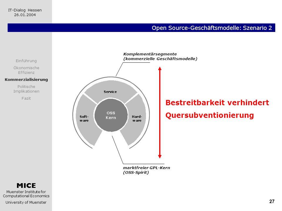 Open Source-Geschäftsmodelle: Szenario 2