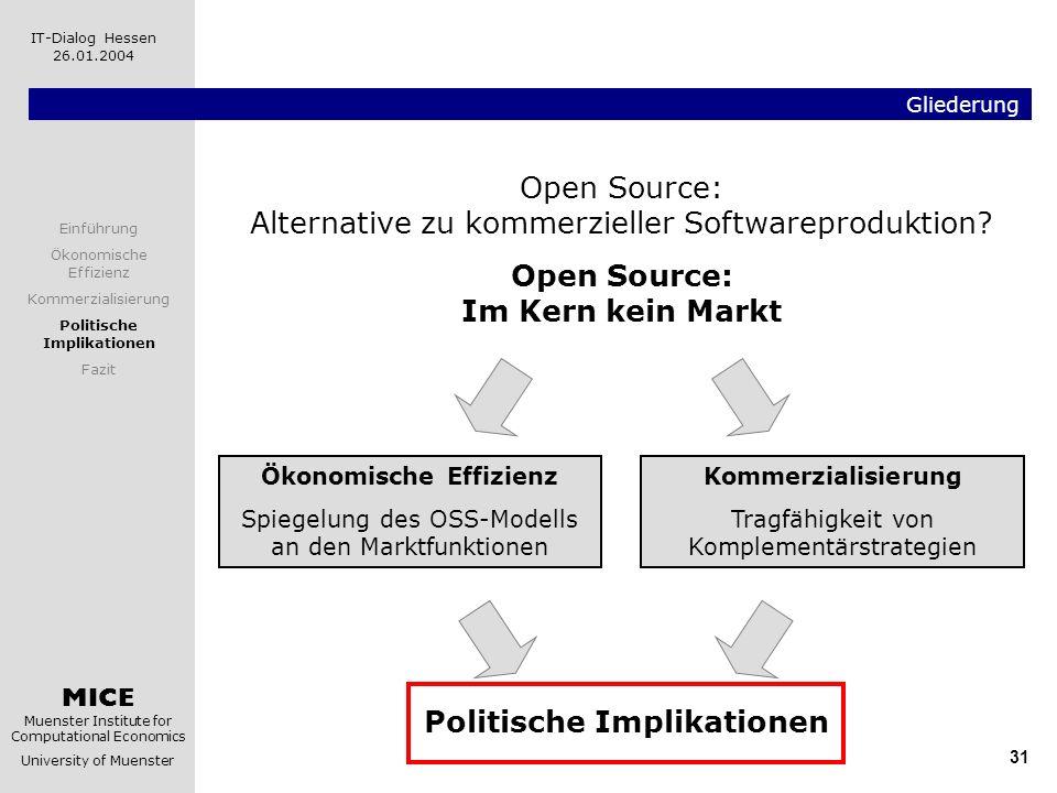 Open Source: Im Kern kein Markt Politische Implikationen