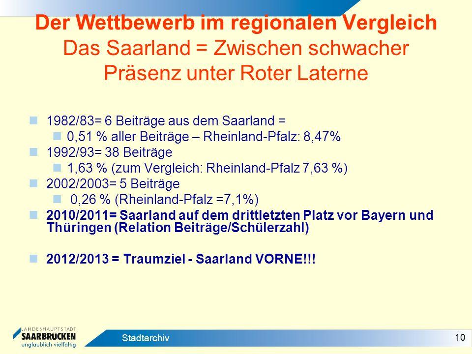Der Wettbewerb im regionalen Vergleich Das Saarland = Zwischen schwacher Präsenz unter Roter Laterne