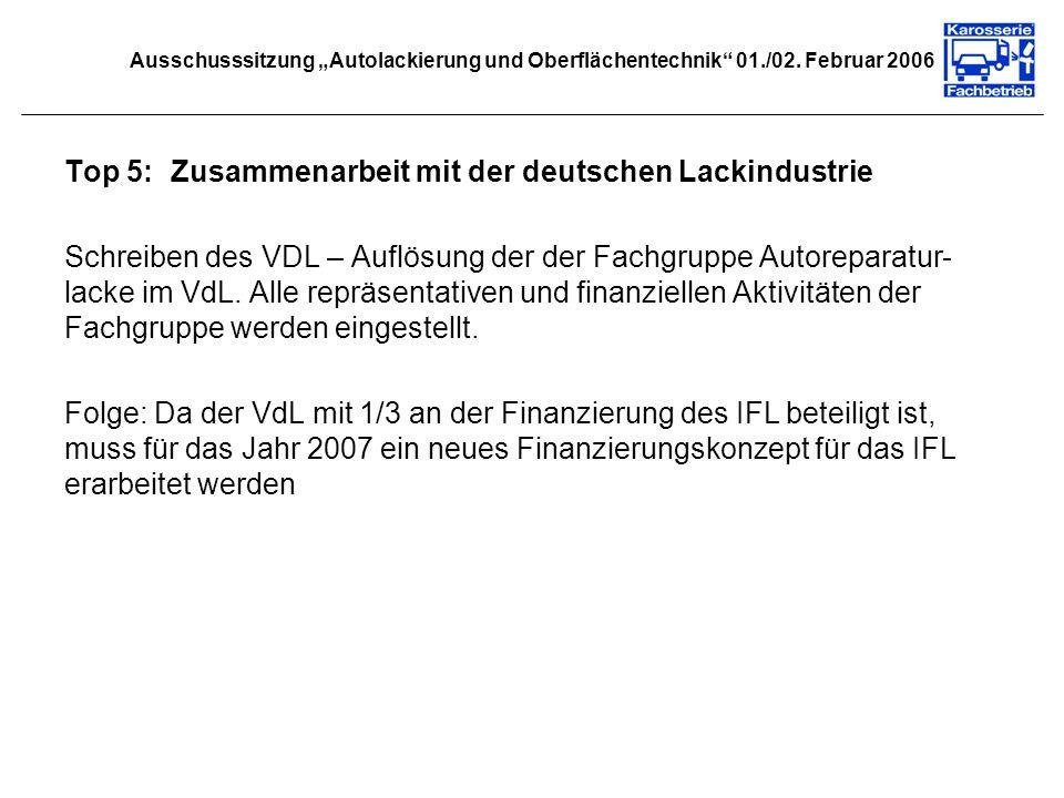 Top 5: Zusammenarbeit mit der deutschen Lackindustrie