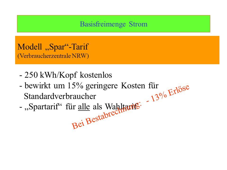 """Modell """"Spar -Tarif (Verbraucherzentrale NRW)"""
