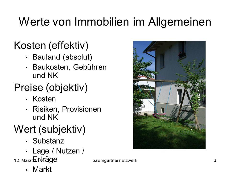 Werte von Immobilien im Allgemeinen