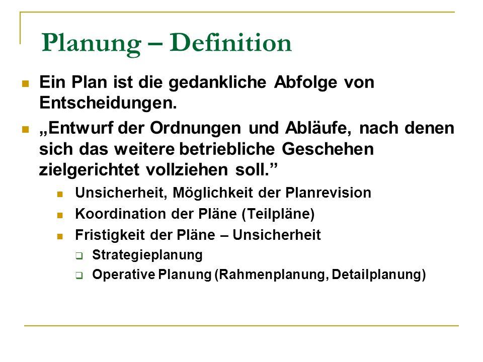 Planung – DefinitionEin Plan ist die gedankliche Abfolge von Entscheidungen.
