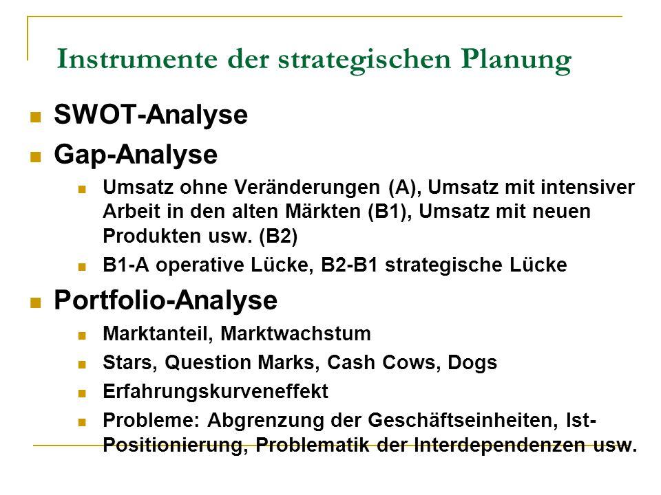 Instrumente der strategischen Planung