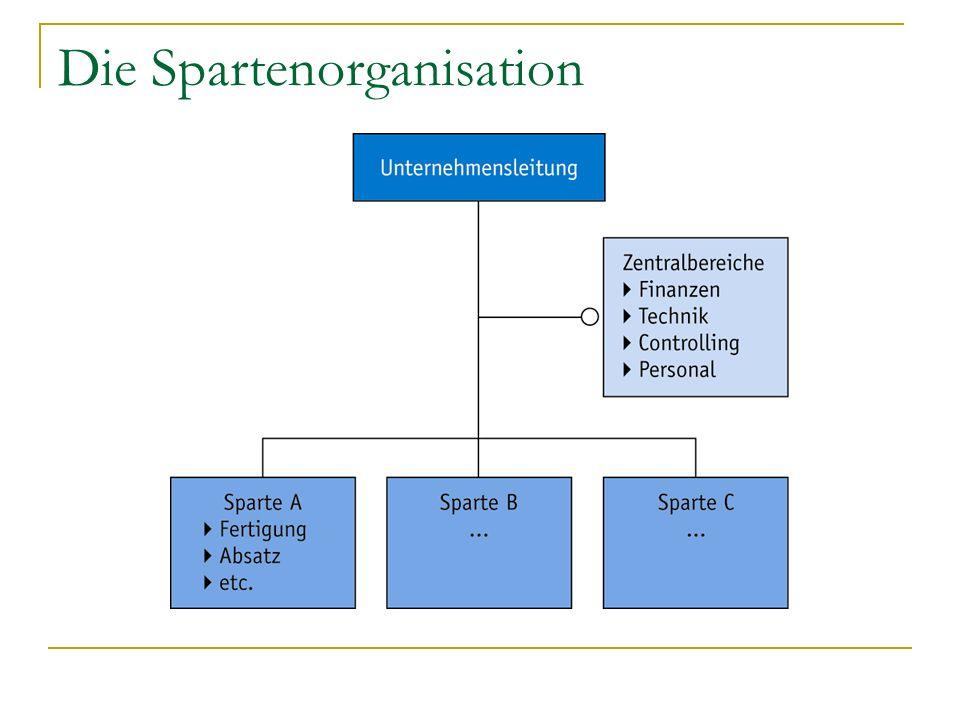 Die Spartenorganisation