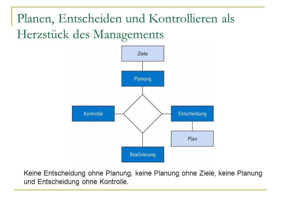 Planen, Entscheiden und Kontrollieren als Herzstück des Managements