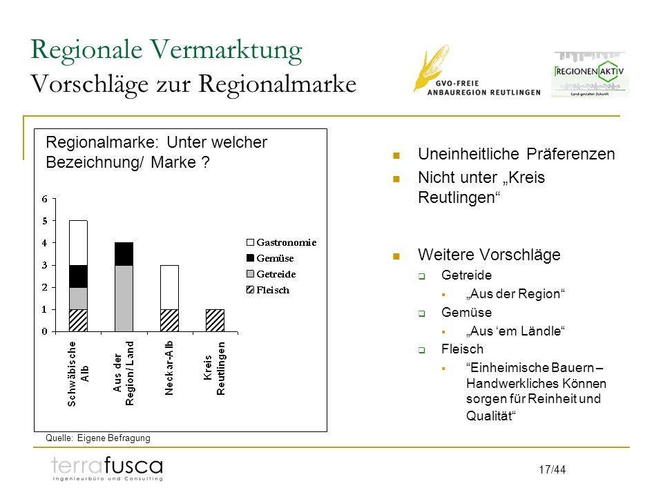 Regionale Vermarktung Vorschläge zur Regionalmarke