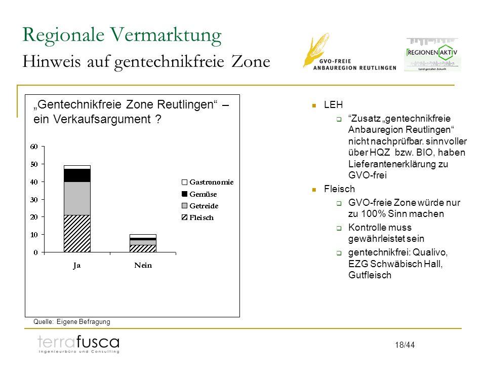Regionale Vermarktung Hinweis auf gentechnikfreie Zone