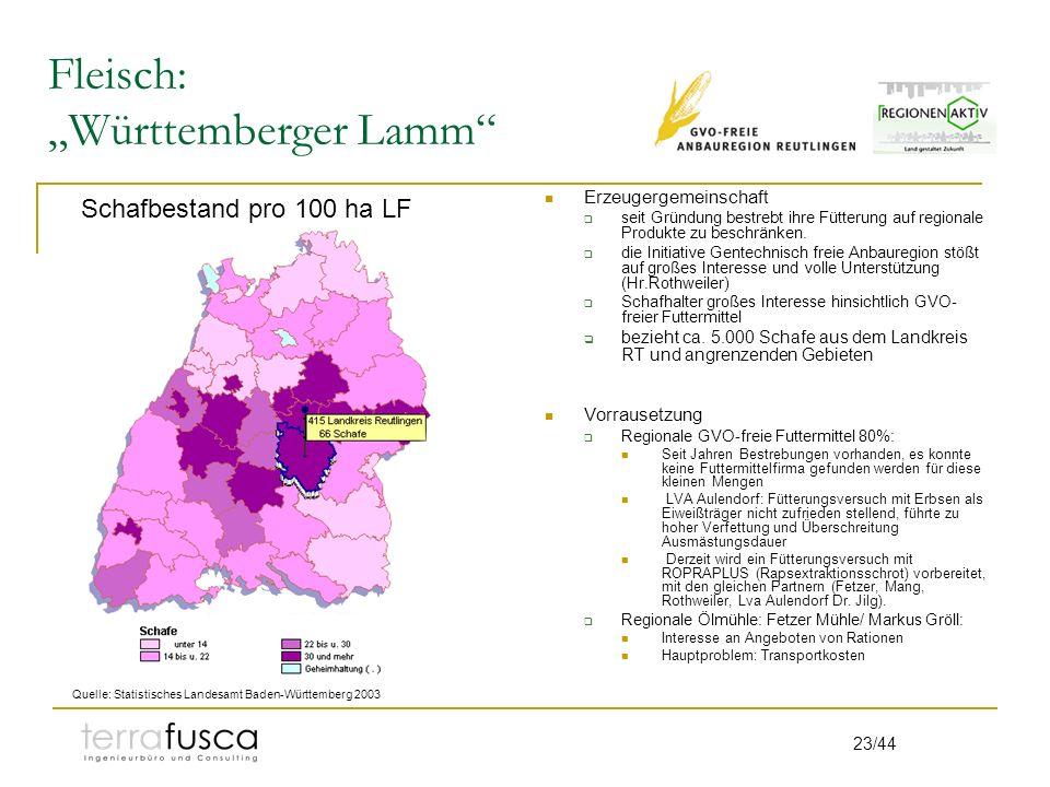 """Fleisch: """"Württemberger Lamm"""
