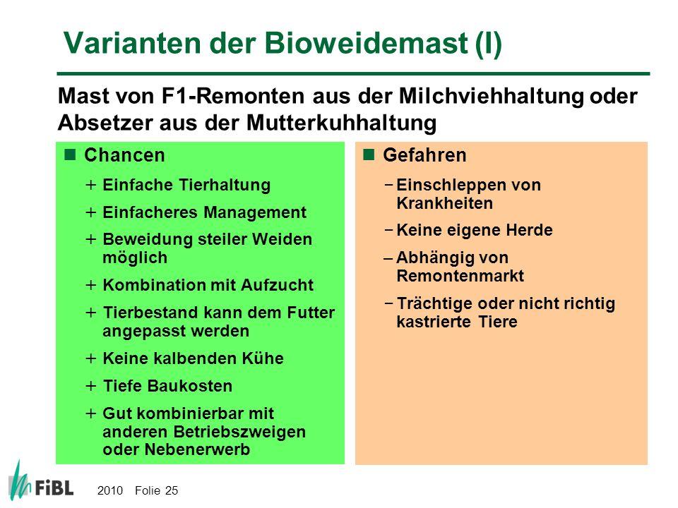 Varianten der Bioweidemast (I)