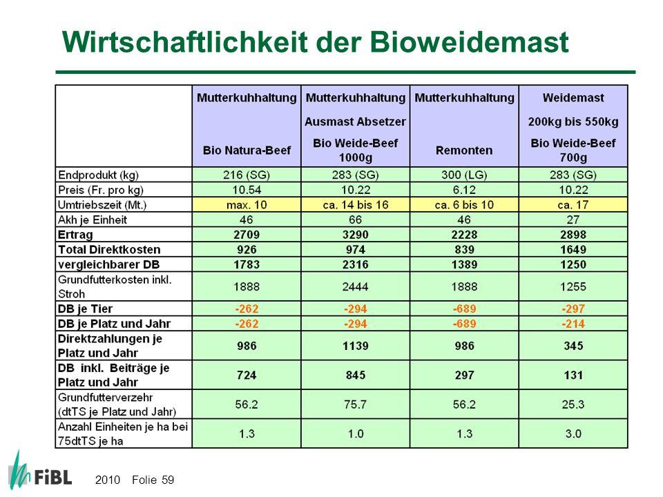 Wirtschaftlichkeit der Bioweidemast