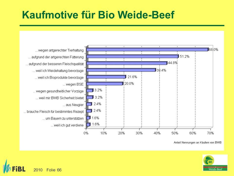 Kaufmotive für Bio Weide-Beef