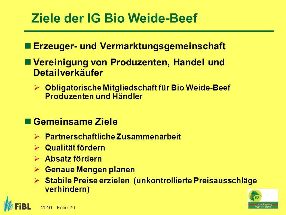 Ziele der IG Bio Weide-Beef