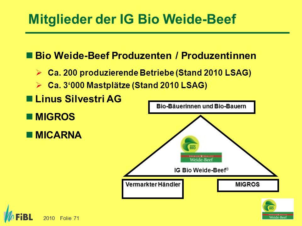 Mitglieder der IG Bio Weide-Beef