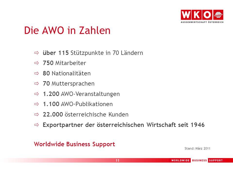 Die AWO in Zahlen über 115 Stützpunkte in 70 Ländern 750 Mitarbeiter
