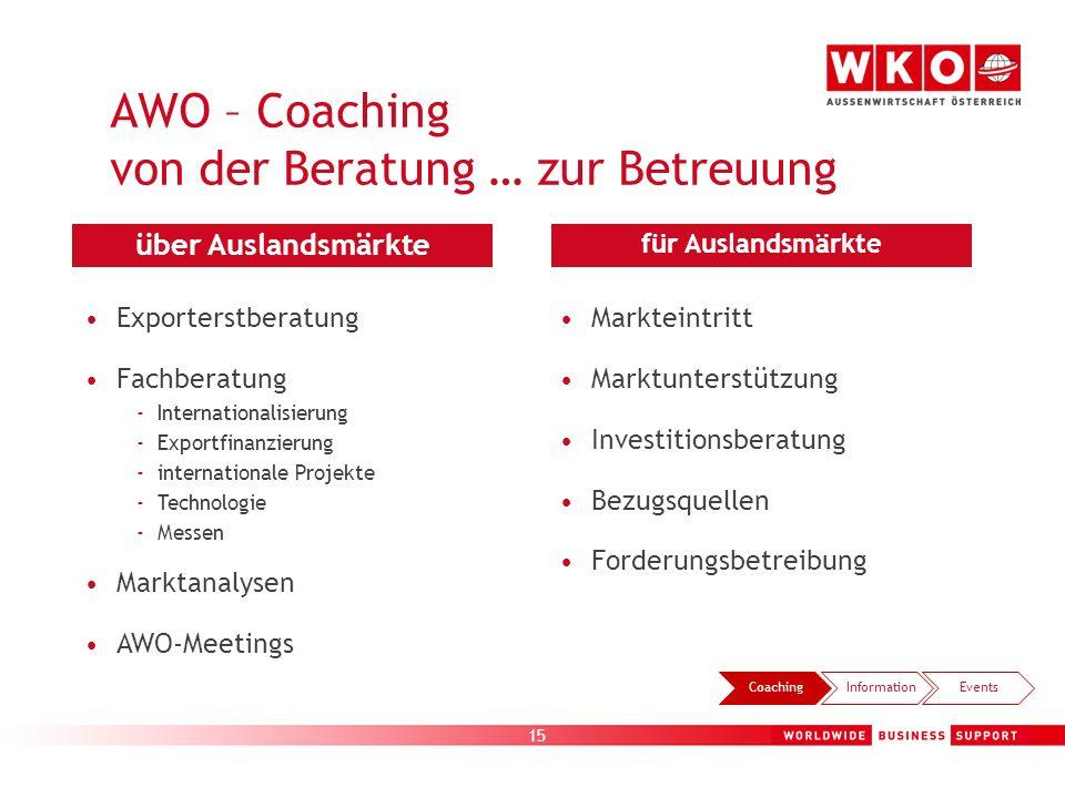 AWO – Coaching von der Beratung … zur Betreuung