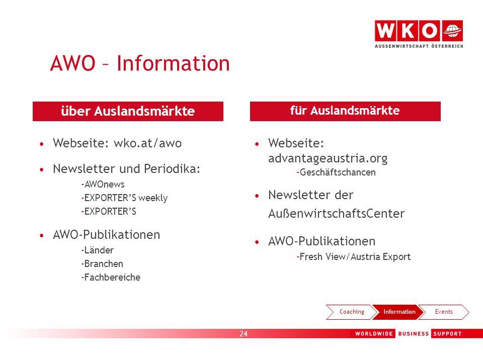 AWO – Information über Auslandsmärkte Webseite: wko.at/awo
