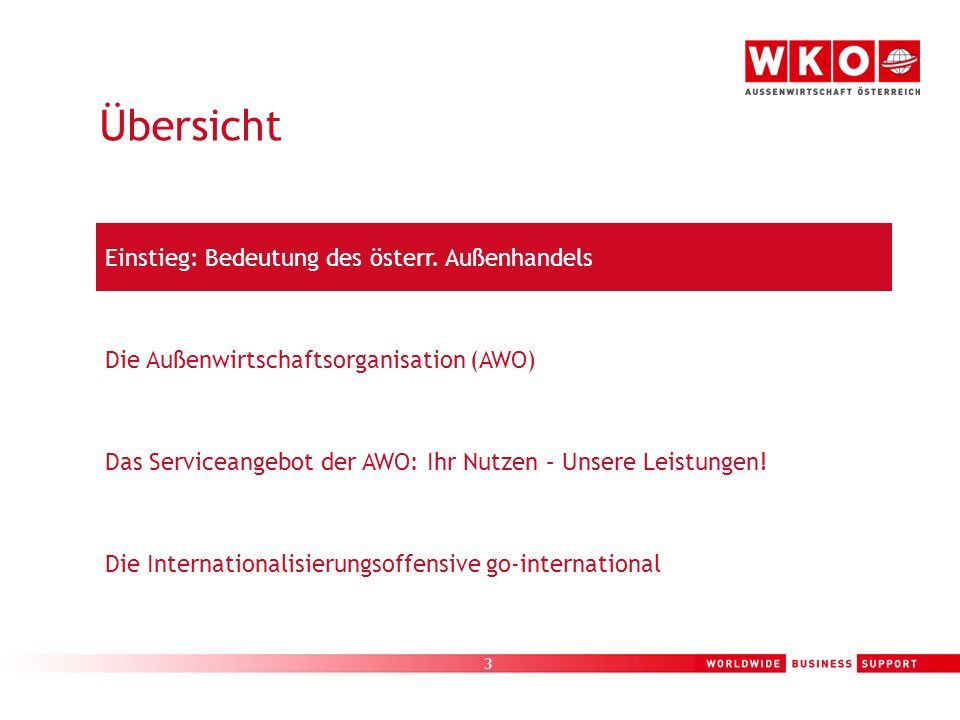 Übersicht Einstieg: Bedeutung des österr. Außenhandels