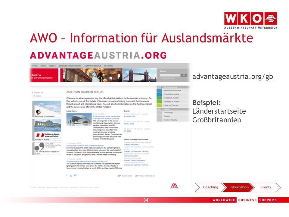 AWO – Information für Auslandsmärkte