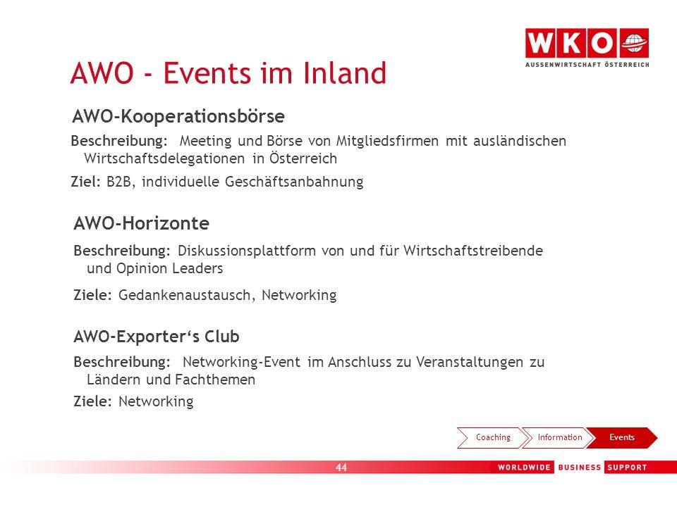 AWO - Events im Inland AWO-Kooperationsbörse AWO-Horizonte Beispiele: