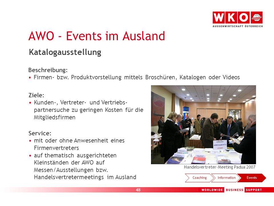 AWO - Events im Ausland Katalogausstellung Beispiele: Beschreibung: