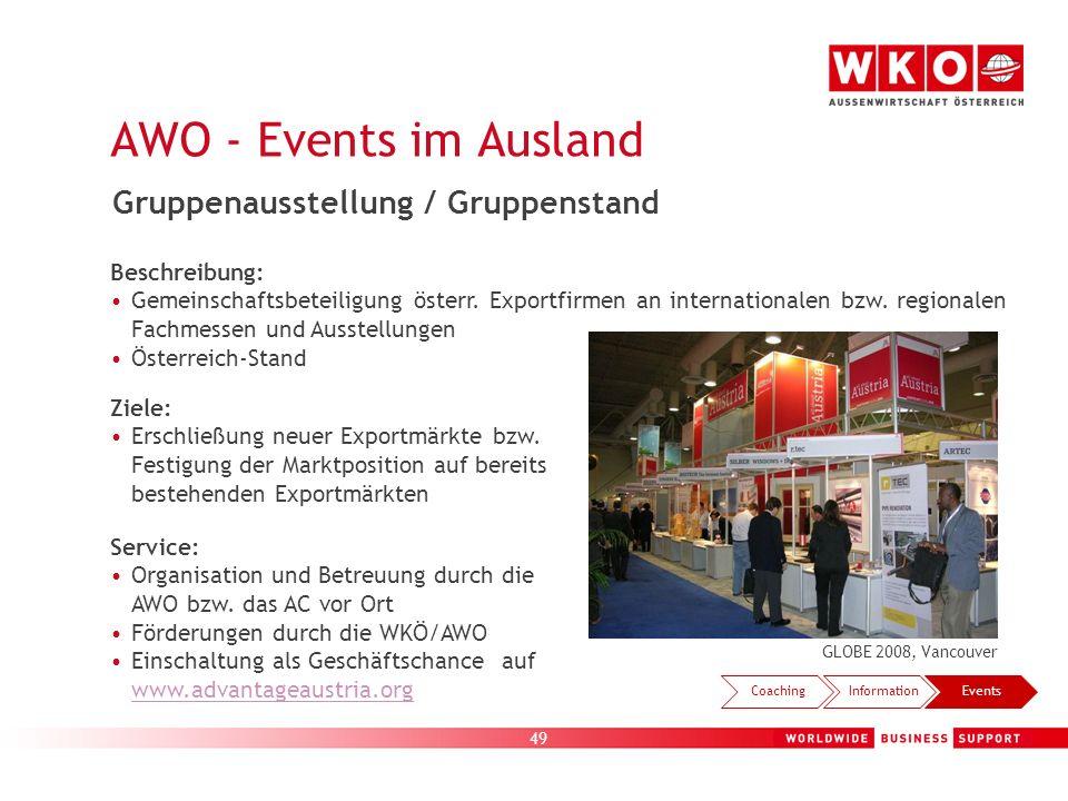 AWO - Events im Ausland Gruppenausstellung / Gruppenstand Beispiele: