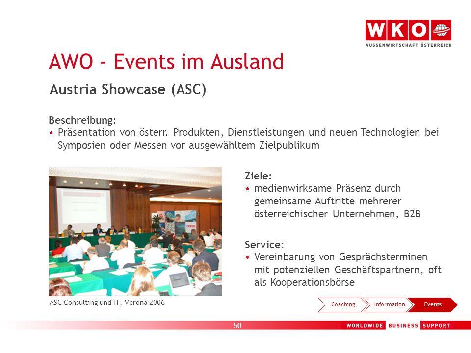 AWO - Events im Ausland Austria Showcase (ASC) Beispiele: