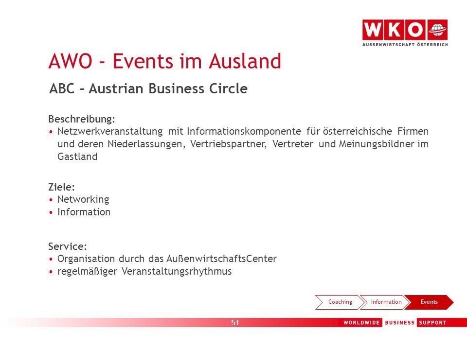 AWO - Events im Ausland ABC – Austrian Business Circle Beschreibung: