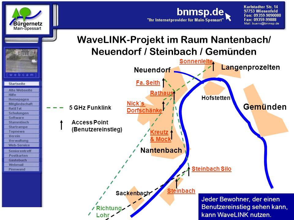 WaveLINK-Projekt im Raum Nantenbach/ Neuendorf / Steinbach / Gemünden