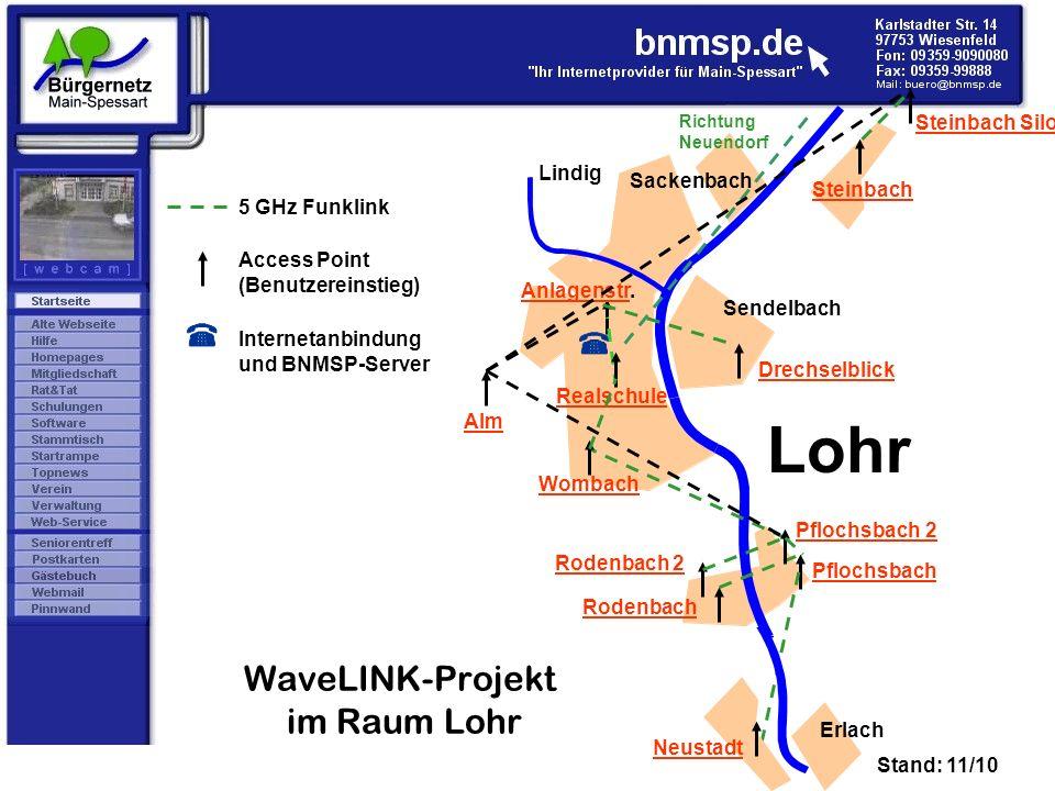 WaveLINK-Projekt im Raum Lohr