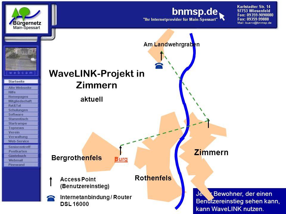 WaveLINK-Projekt in Zimmern