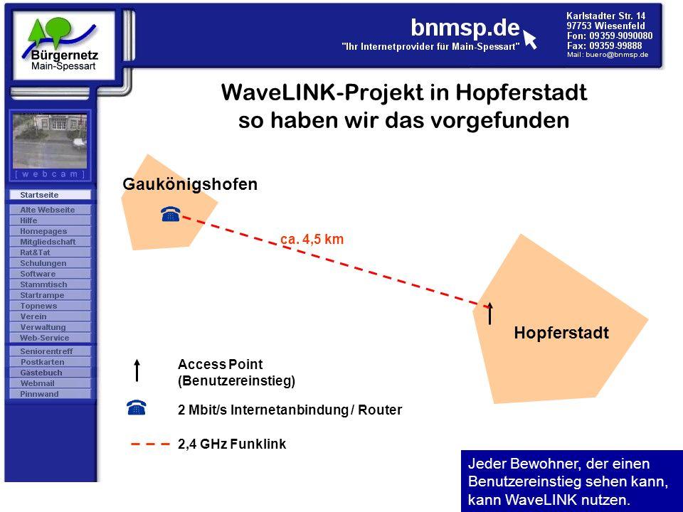 WaveLINK-Projekt in Hopferstadt so haben wir das vorgefunden