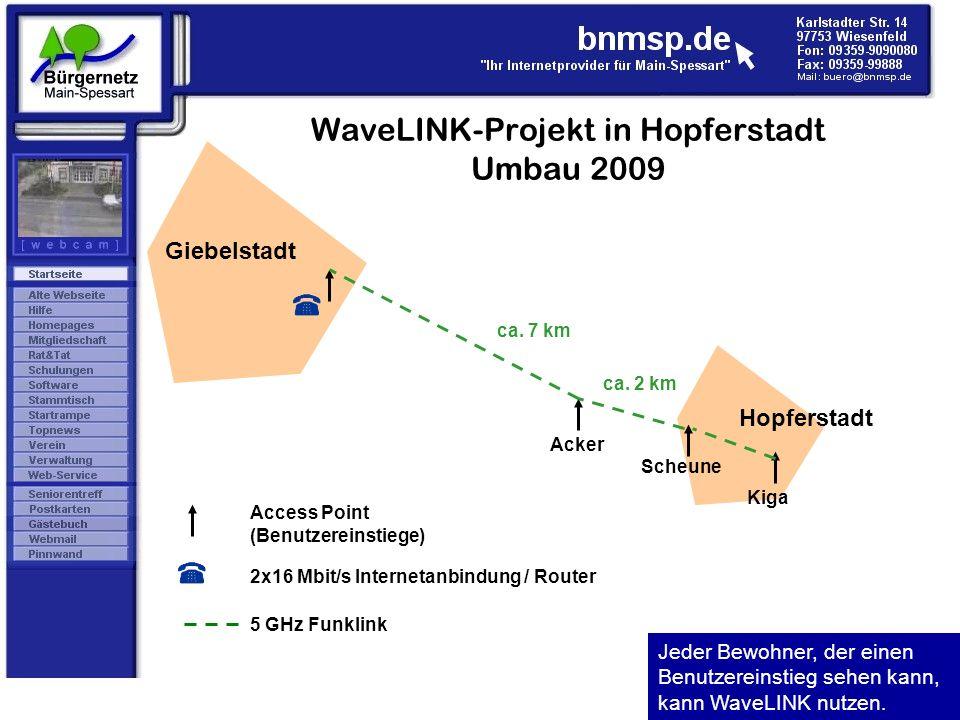 WaveLINK-Projekt in Hopferstadt Umbau 2009