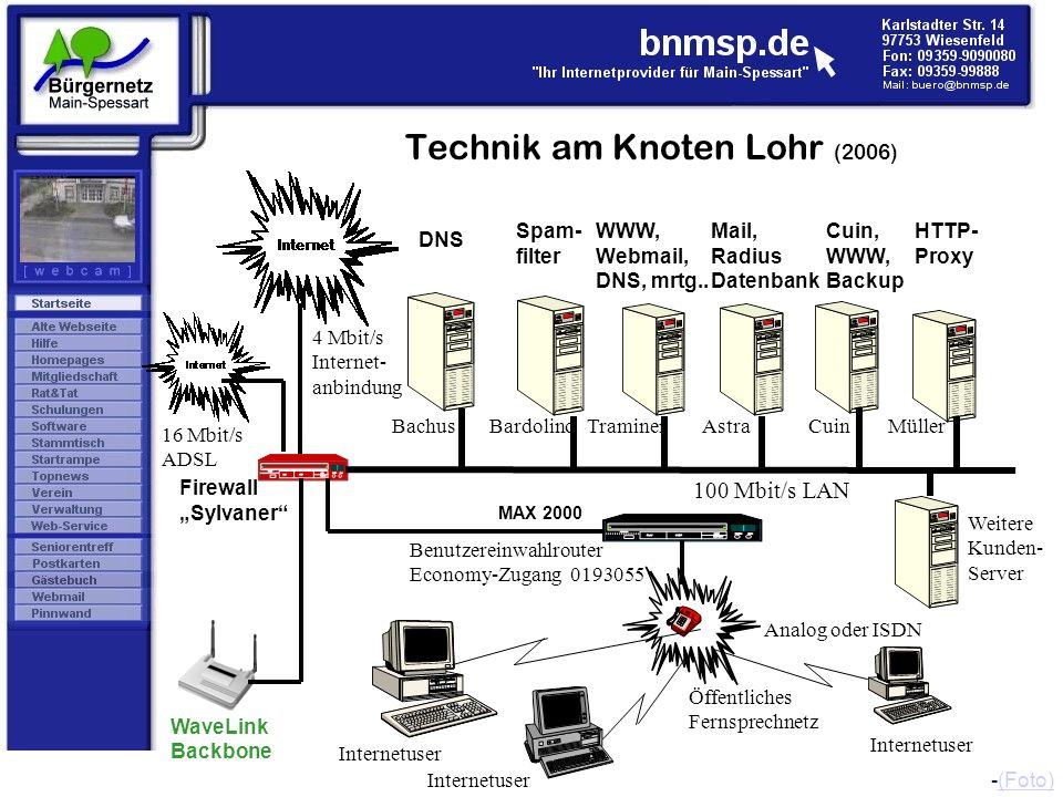 Technik am Knoten Lohr (2006)