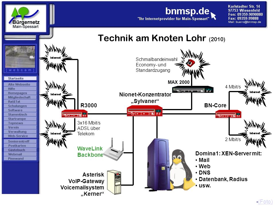 Technik am Knoten Lohr (2010)