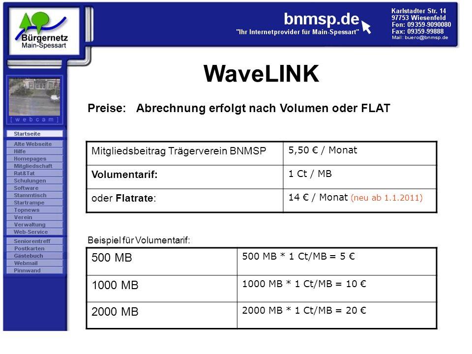 WaveLINK Preise: Abrechnung erfolgt nach Volumen oder FLAT 500 MB