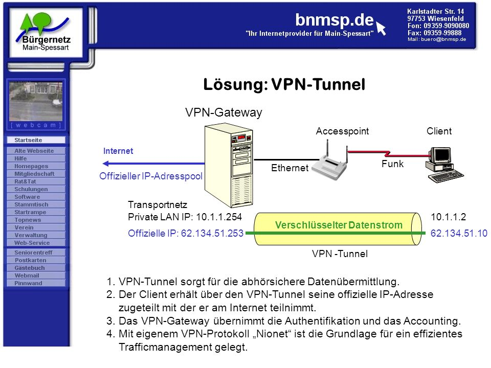 Dual-Backboneanbindung in Lohr